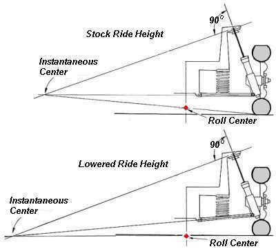 200sx Vg Strut Bump Steer Spacer Now Taking Orders
