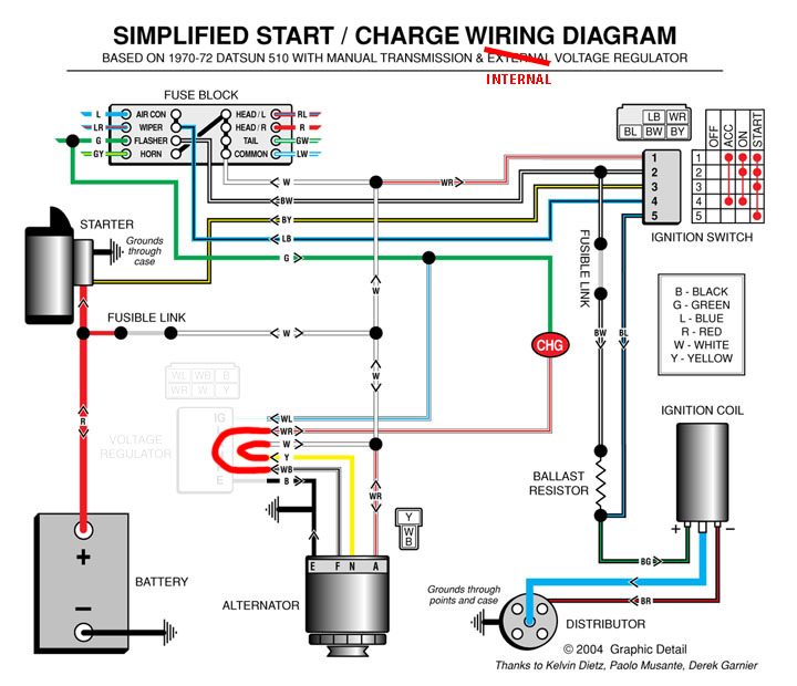 1995 nissan pick up wiring diagram nissan ignition wiring diagram ...: 1996 Nissan Pathfinder Alternator Wiring Diagram at e-platina.org